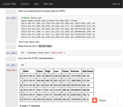 ../../images/rest_demo_ipython_themed.thumbnail.png