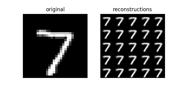 ../../images/vae/mc_samples_reconstructions.png